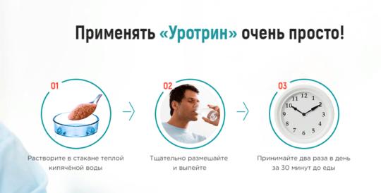 Применение препарата Уротрин