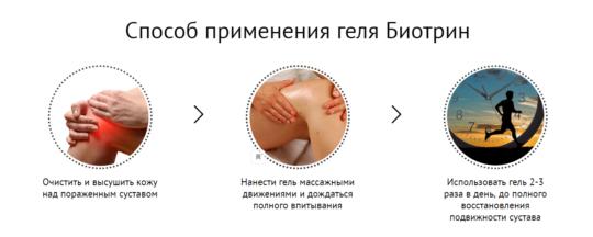 Способ применения препарата Биотрин