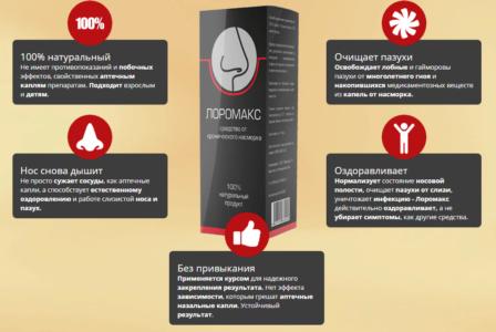 Информация о препарате Лоромакс