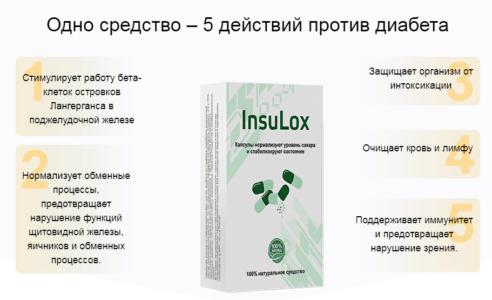 Информация о препарате Insulox