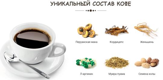 Состав препарата Sweet Meet