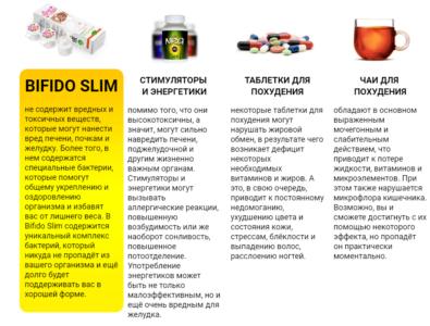 Сравнительная таблица Бифидо слим и аналогичных препаратов
