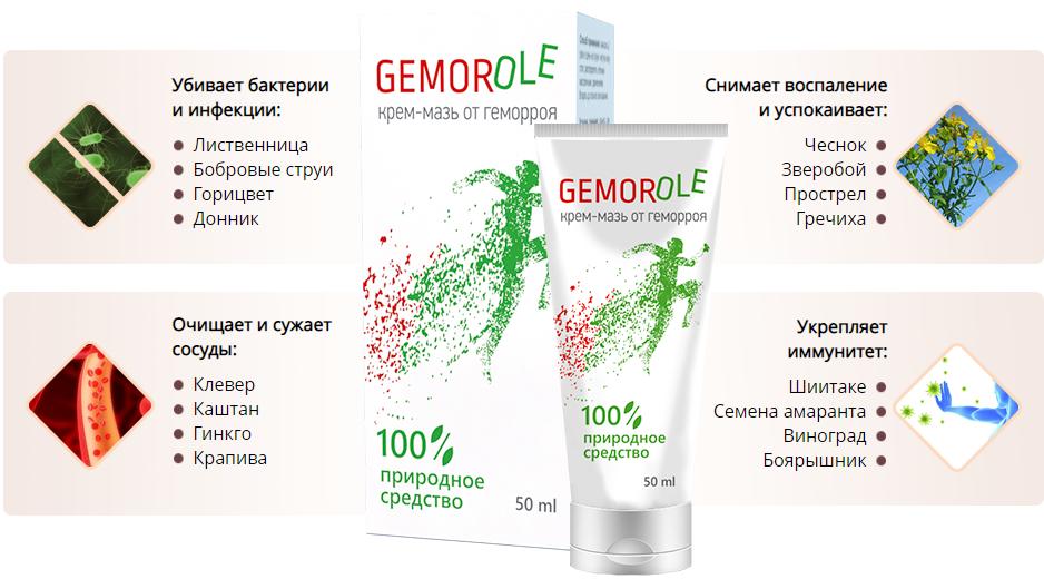 Эффективное действие крема Gemorole от геморроя