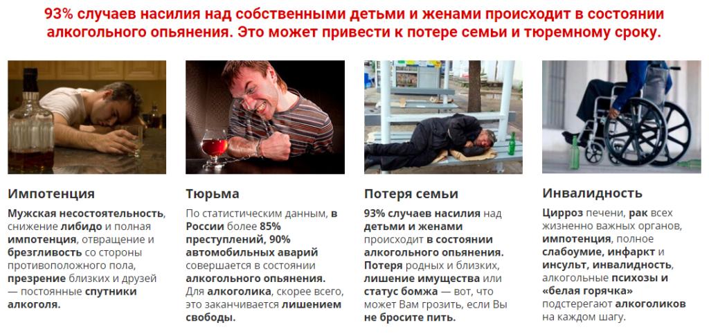 Последствия алкогольной зависимости