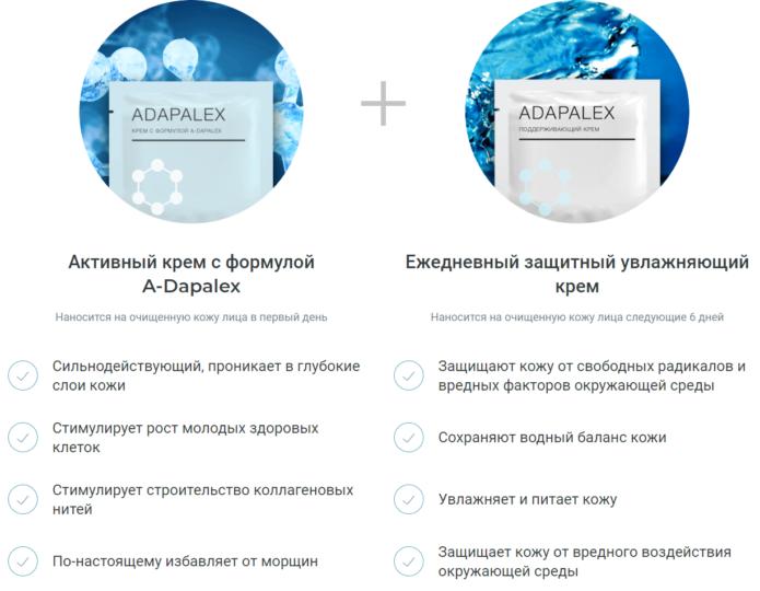 Новейшая формула Адапалекс