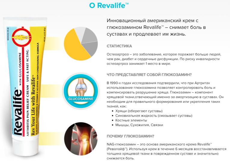 Описание крема Revalife