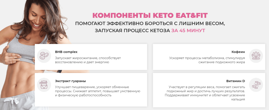 Состав Keto Eat Fit