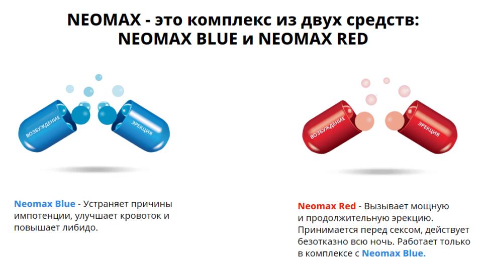 Комплекс капсул NEOMAX