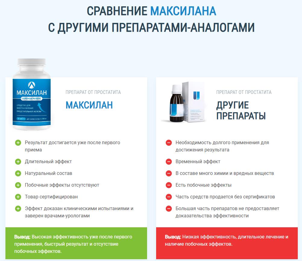 Сравнение максилана с другими препаратами от простатита