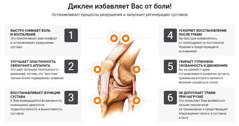 Диклен для суставов в Ярославле