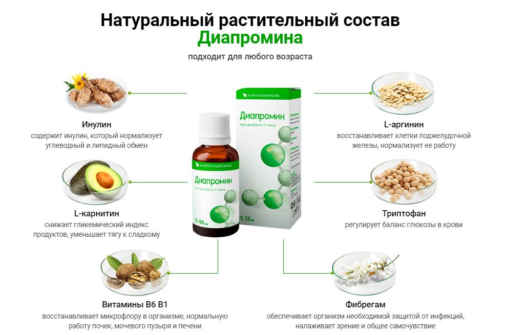 Состав препарата Диапромин