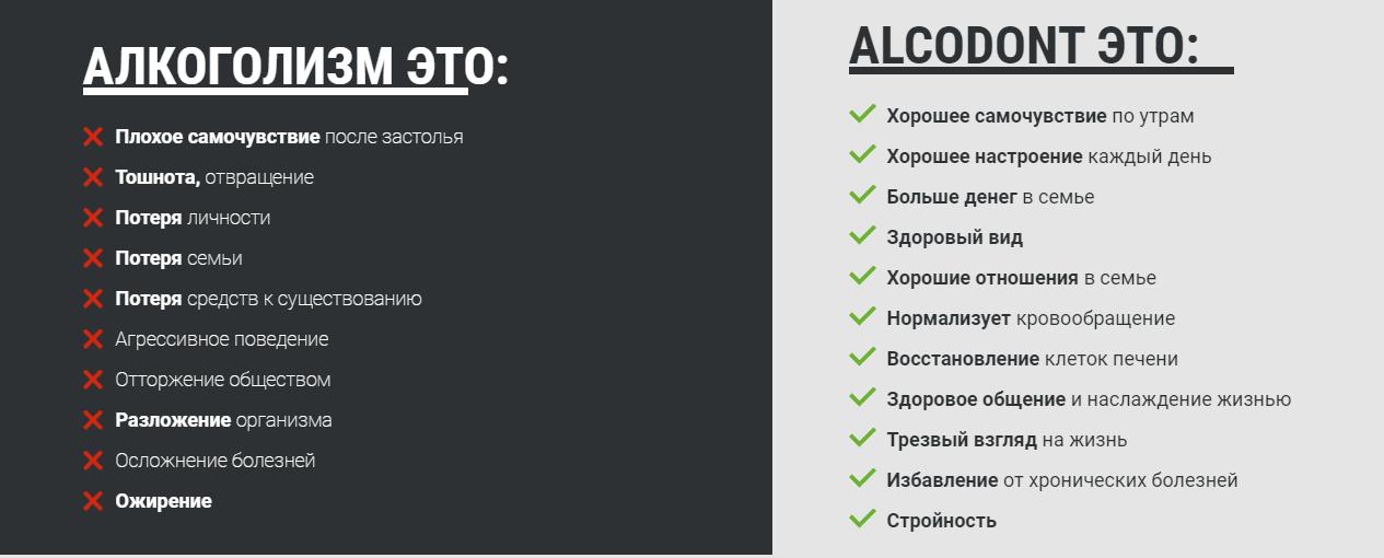 Информация о препарате Alcodont