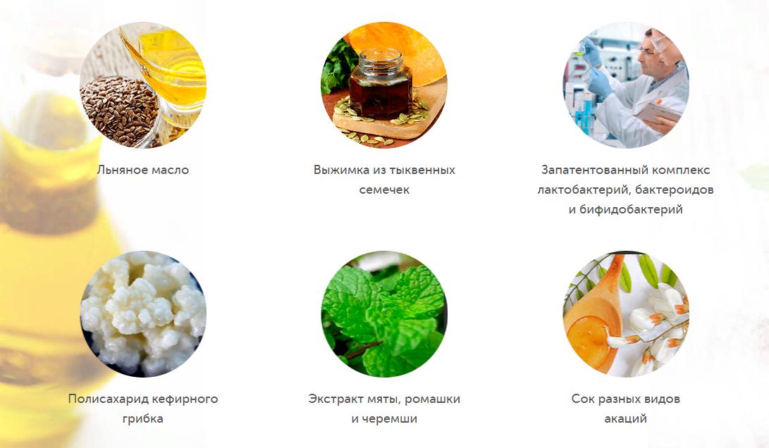 Состав препарата Флатузан