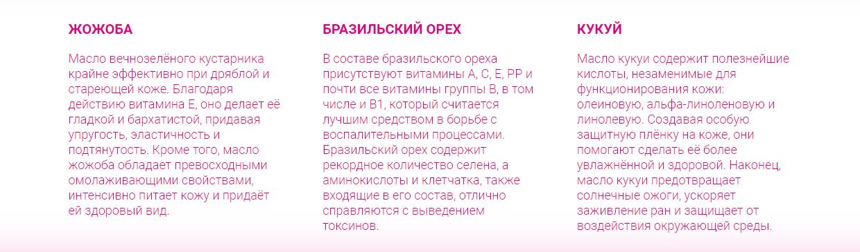 Состав средства SERUM